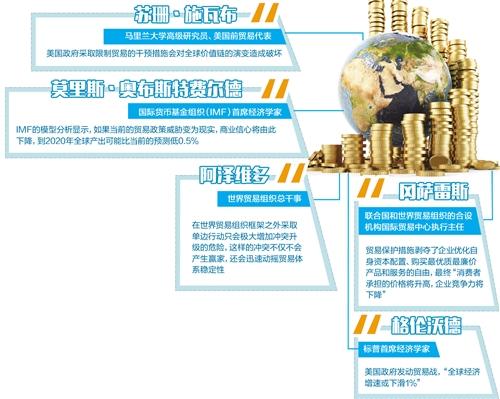 专家表示:贸易保护或将重创世界经济